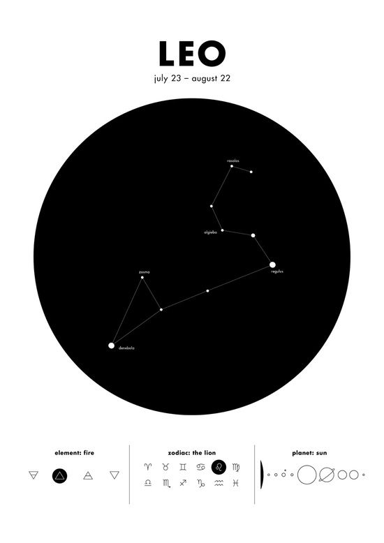 Leo Constellation Tattoo Sur Pinterest  Tatouages De