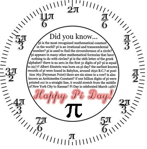 How to make a clock. Pi Day Clock - Step 1