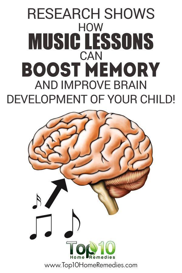 2. Music and memory: the injured brain