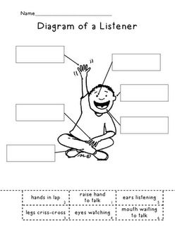 """Diagram of a Listener""  -Focus on social & behavioral approaches. -Provides a visual diagram identifying the parts of the body that make for a ""good listener."" *A print out is provided that allows kids to match the written listening skills with the parts of the body used to show a good listener (cut & paste method)."