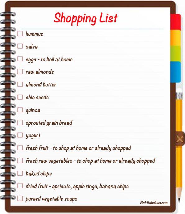 basic groceries shopping list