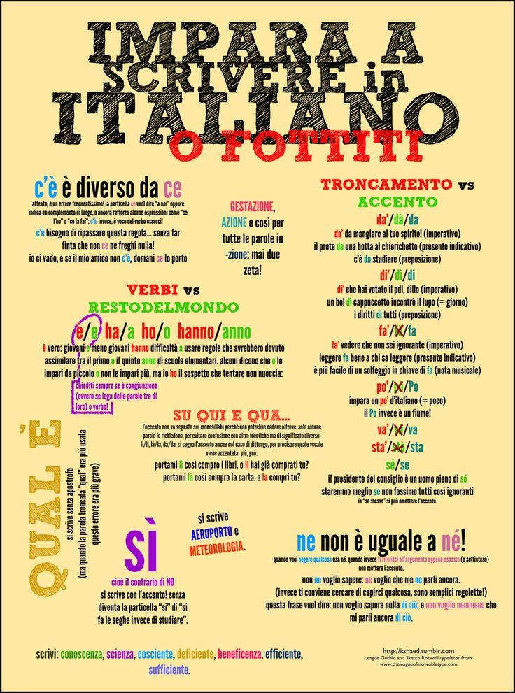 Infografiche sui verbi e l'uso corretto della lingua italiana