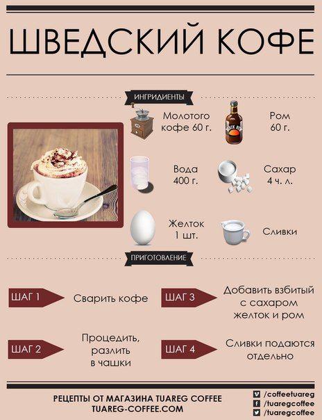 Шведский кофе
