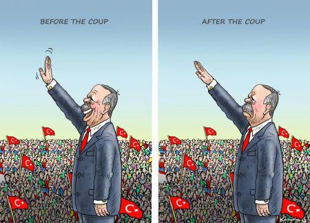 Political cartoon World Erdogan Turkey before after coup