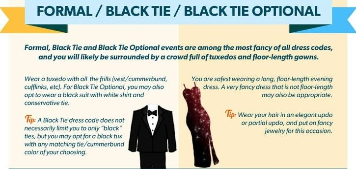 Do you know the difference between Casual and business casual or formal and black tie? We unravel the dress codes for you