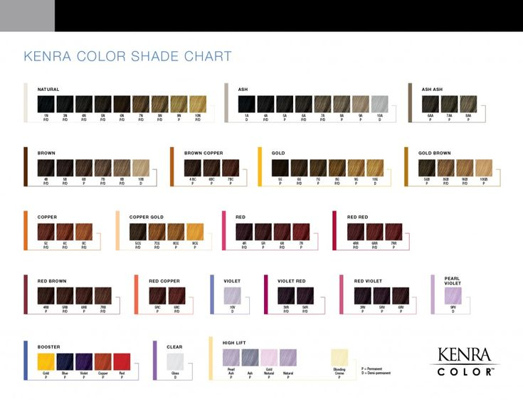 Kenra Color Simply Stunning Results Kenra Professional Kenra