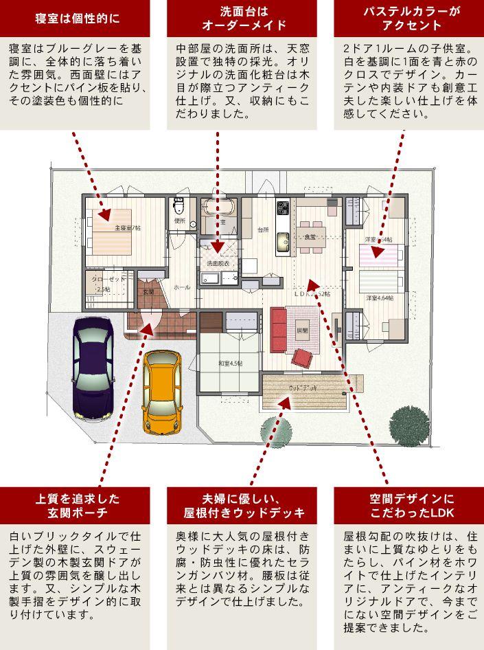広々と使える 35 50坪の平屋実例集 間取り 30坪 住宅 間取り 平面図
