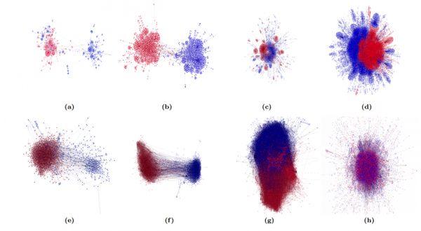visualization of cloud - Hledat Googlem