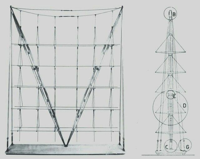 Franco Albini, Suspension Bookshelf 1940, Italian Rationalism (also worked as a room divider)