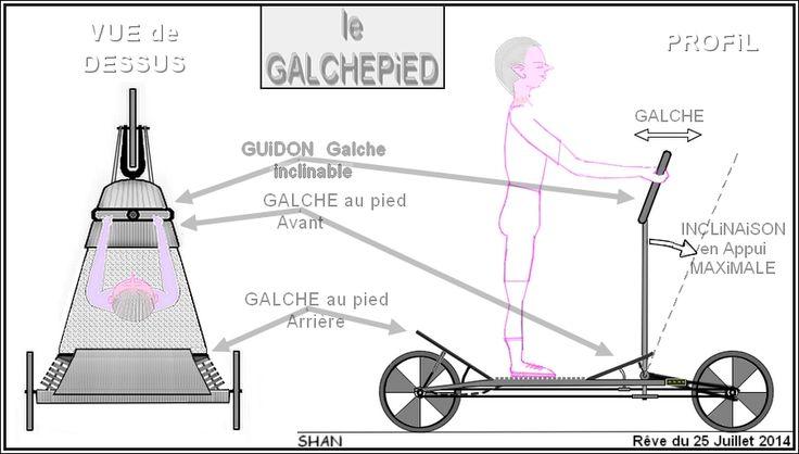 Sorte de grosse trottinette qui s'actionne par un mécanisme de galches ( on dit galcher comme on dit pédaler pour le vélo ) A grosses roues Peut circuler sur environ tout terrain - On galche avec le guidon et/ou les pédales avant arrière selon les commodités