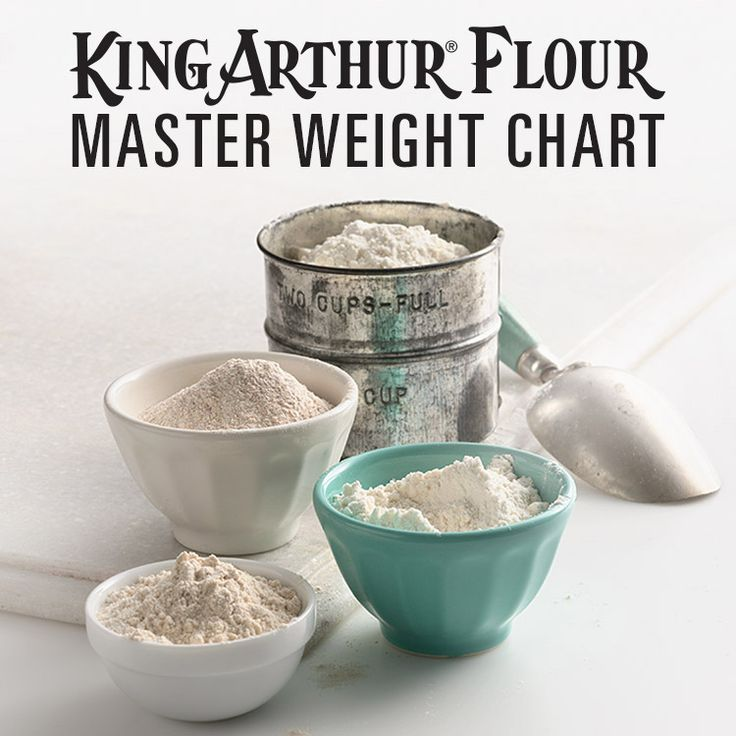King Arthur Flour ingredients weight chart - useful with all sorts of grains, flours and ingredients!!!