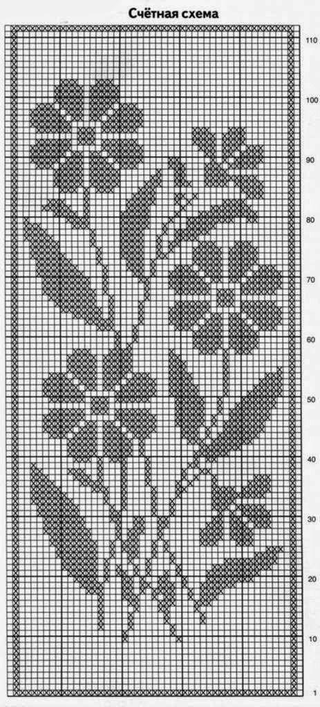 0668a64c9ad527cdeb6bfa0bcb97e43d.jpg (463×1024)