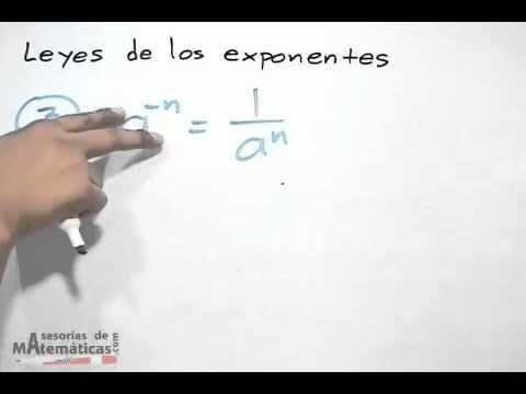 Leyes de los exponentes - YouTube
