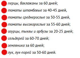 Сроки+посева+семян+на+рассаду.png (316×231) ЧИТАТЬ: http://www.dachnikam.ru/kulikova/index.php тАМ ЕСТЬ ВСЕ