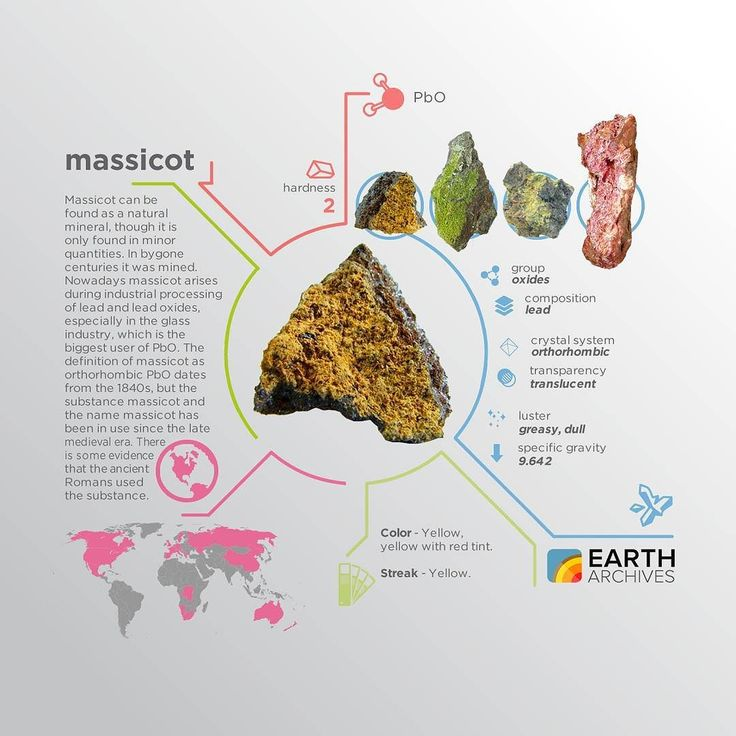 The definition of massicot as orthorhombic PbO dates from the 1840s but the substance massicot and the name massicot has been in use since the late medieval era. #science #nature #geology #minerals #rocks #infographic #earth #massicot