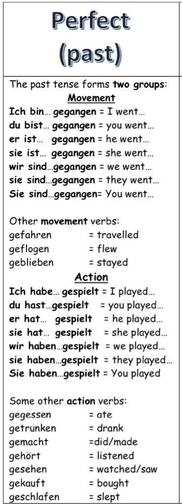 One of my long term goals in high school is to do well in German. Spanish would probably be more useful in my life, but German just sounds so fun...literally.