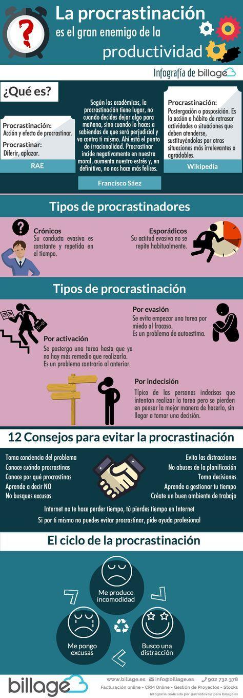 Procrastinación: el gran enemigo de la Productividad #infografia