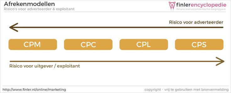Online Afrekenmodellen:  Waar komt het voor in de sales funnel en wanneer wordt het gebruikt?     CPM (Cost per Mille, awareness, banneradvertenties), CPC (Cost per Click, interest, SEM & Adwords), CPL (Cost per Lead, desire, invullen enquete of nieusbrief) en CPS (Cost per Sale, action, affiliate marketing) + CPD (Cost per Download, action) + CPA (Cost per Action, action) + CPO (Cost per Order, action)