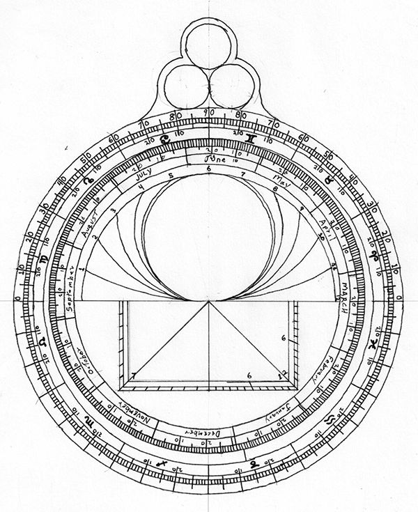 Astrolabe furthermore Manosmand2 blogspot besides Primum Mobile as well Astronomy Star Pla  Facts in addition 421016265139159592. on astronomy the celestial sphere constellations