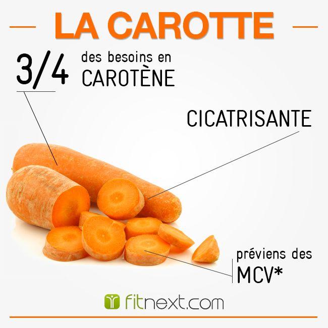 [FIT'ALIMENT] Elle est riche en bêta-carotène (anti-oxydant , vitamine A et diminue le risque de maladie)  Mais saviez-vous qu'elle possède une action cicatrisante et protectrice sur les parois intestinales ? #prenezlecontrole