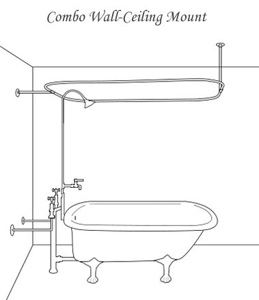 How to install a clawfoot tub shower ring = includes info on curtain width and length