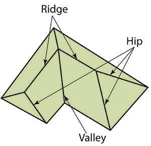 Best 25 Ridge Roof Ideas On Pinterest Small Cabins
