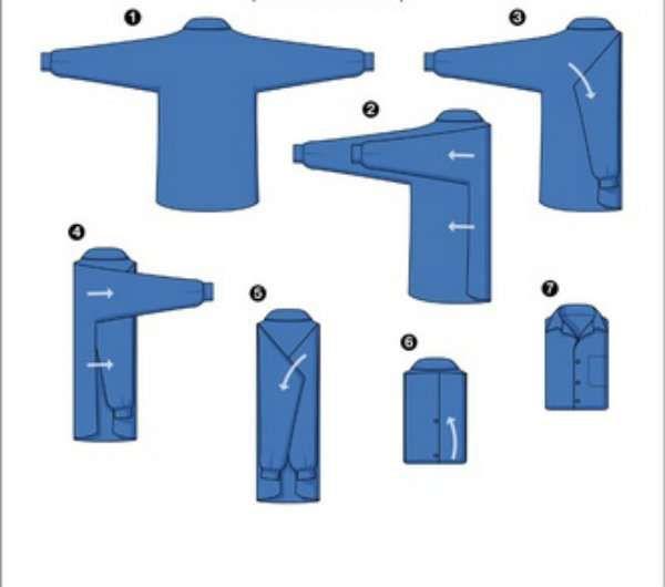 Plier une chemise