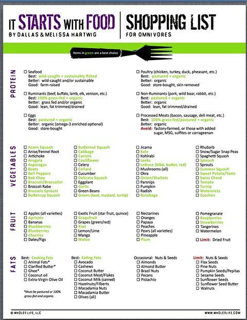 #whole30 food list1