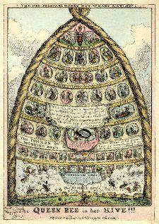 British Museum Bee Skep-- vintage