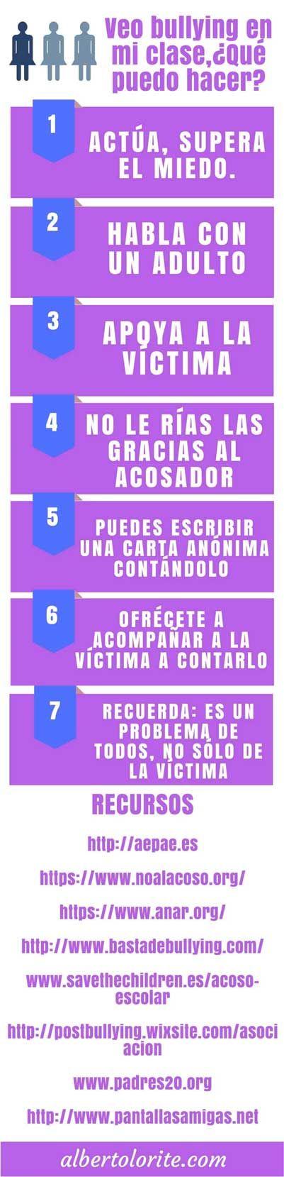 Guía de acciones para prevenir y solucionar casos de bullying escolar. Información y recursos para víctimas, padres, profesores y compañeros + 5 infografías