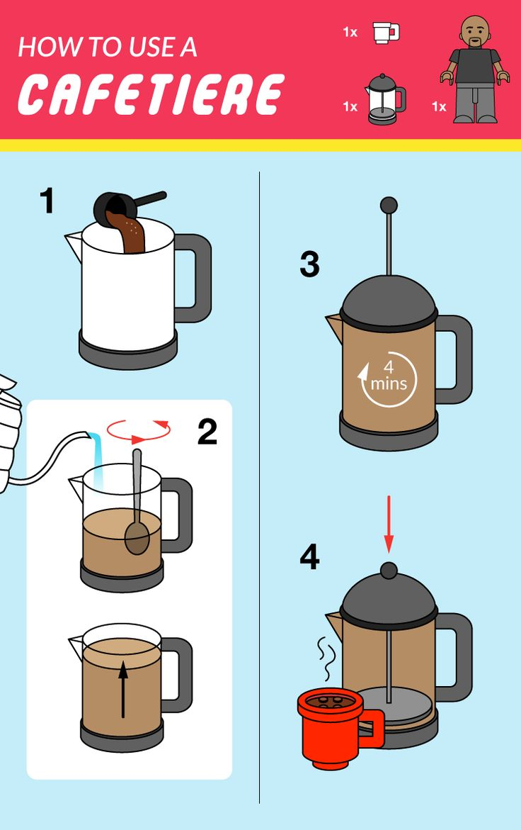 How to brew coffee in a cafetiere