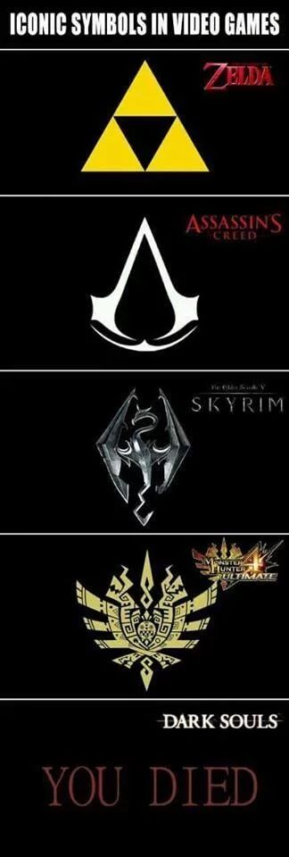 "Iconic video game ""symbols"""