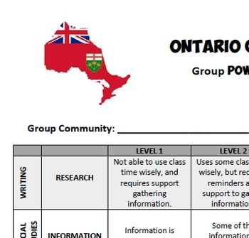 Ontario Communities Research RubricThis rubric is used for group inquiry project about Ontario communitiesIt includes criteria for Social Studies, Writing, Oral Communication, and Media Literacy.Need a planning template for your students? Click below!Ontario Communities Research Organizer - Grade 3 Ontario https://www.teacherspayteachers.com/Product/Ontario-Communities-Group-PowerPoint-Project-Rubric-Grade-3-2402350
