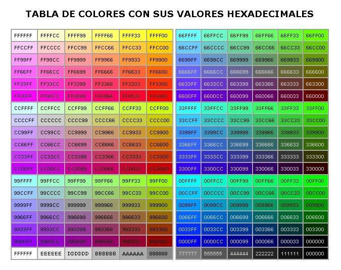 informatica: CODIGO DE COLOR RGB