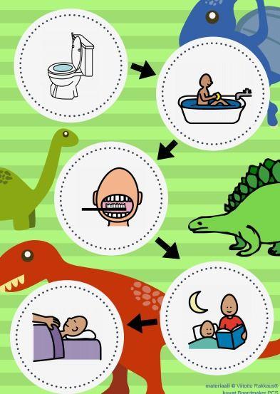 Dinofanille oma iltarutiini joka on rakennettu rauhoittavaksi ja motivoivaksi lautapeliksi. Kehittää myös keskittymiskykyä.