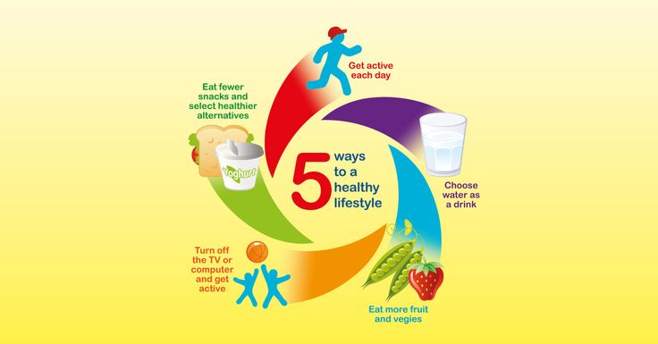 Healthy Kids : Healthy Eating and Drinking
