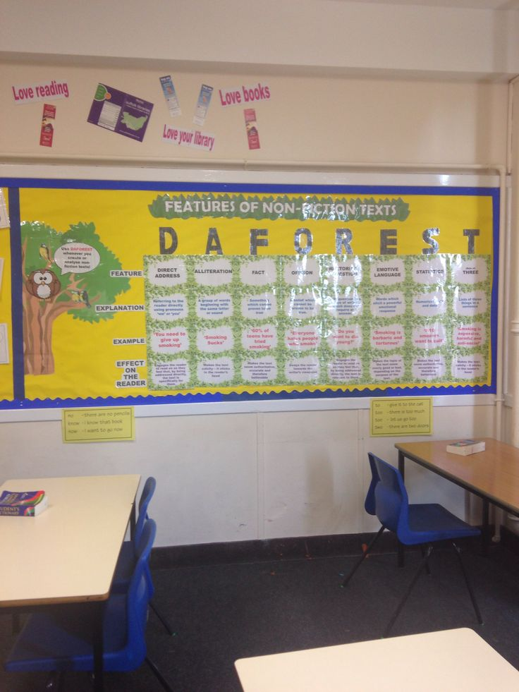Classroom Display Ideas Ks3 ~ Daforest features of non fiction texts classroom display