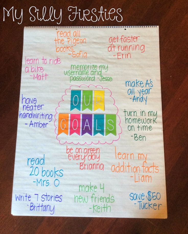 Perfect little anchor chart for the first week of school! :) Love setting goals…