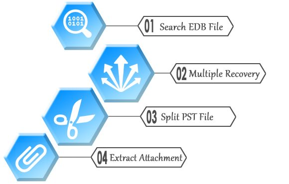 EDB to PST recovery software gives way how to recover damage EDB file data and convert EDB file to PST outlook with EML/MSG and HTML Read more:- http://www.microsoft.edbtopsthelp.com/