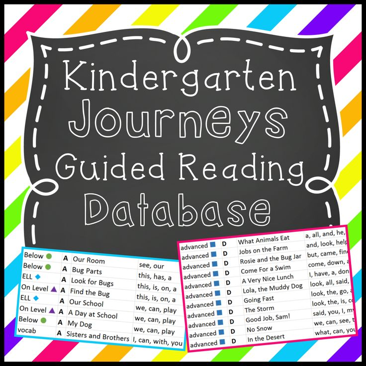 Kindergarten Journeys Guided Reading Database *FREE*- including DRA levels, sight words, phonics focus, and vocabulary.