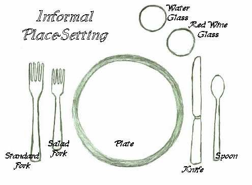 Lovely Had To Learn This In Jr. High Home Ec. , · Table Setting ...