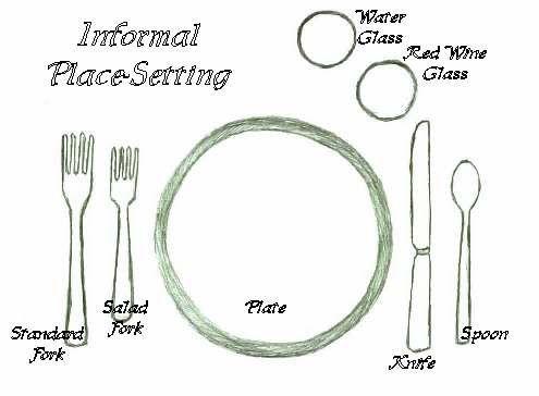 high home ec.  sc 1 st  Pinterest & 45 best Etiquette for formal and informal meals images on Pinterest ...