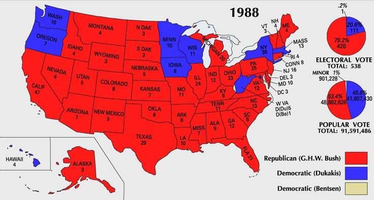 1988 Presidential Election between George H.W. Bush and Michael Dukakis