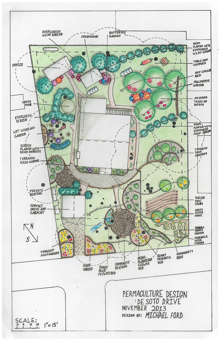 177 best images about permaculture on pinterest bill for Permaculture garden designs