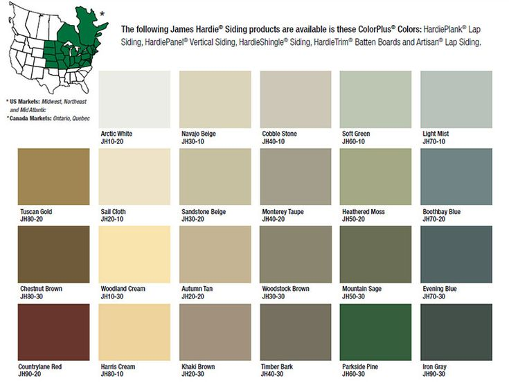 James Hardie siding color combination