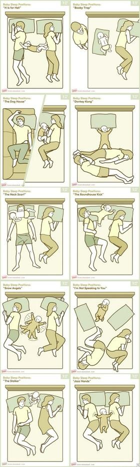 I know all of these bed positions well. Baby Sleep Positions.  #funny  #parenting This is the way the wife and I have been sleeping for the  past 13 years.