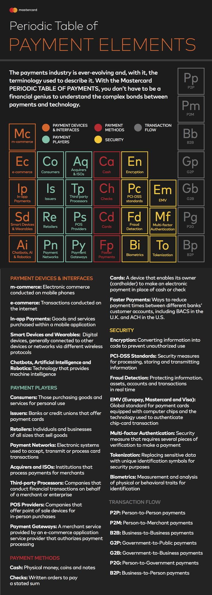 Periodic table presents image collections periodic table images periodic table presents choice image periodic table images 10 best images about payment and cash on gamestrikefo Image collections