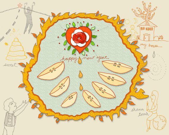dates for rosh hashanah and yom kippur