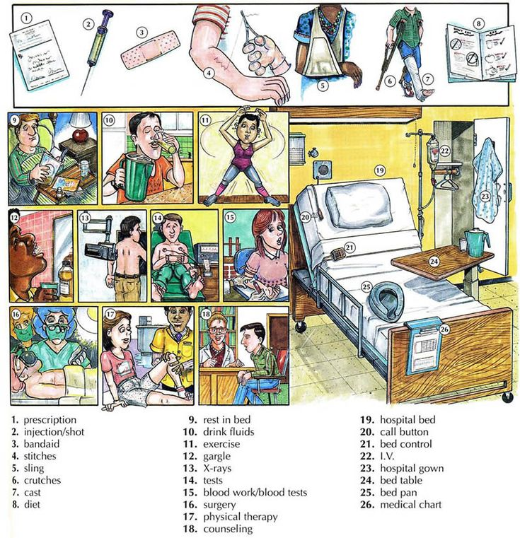 Learning the vocabulary for medical treatment and the hospital using pictures