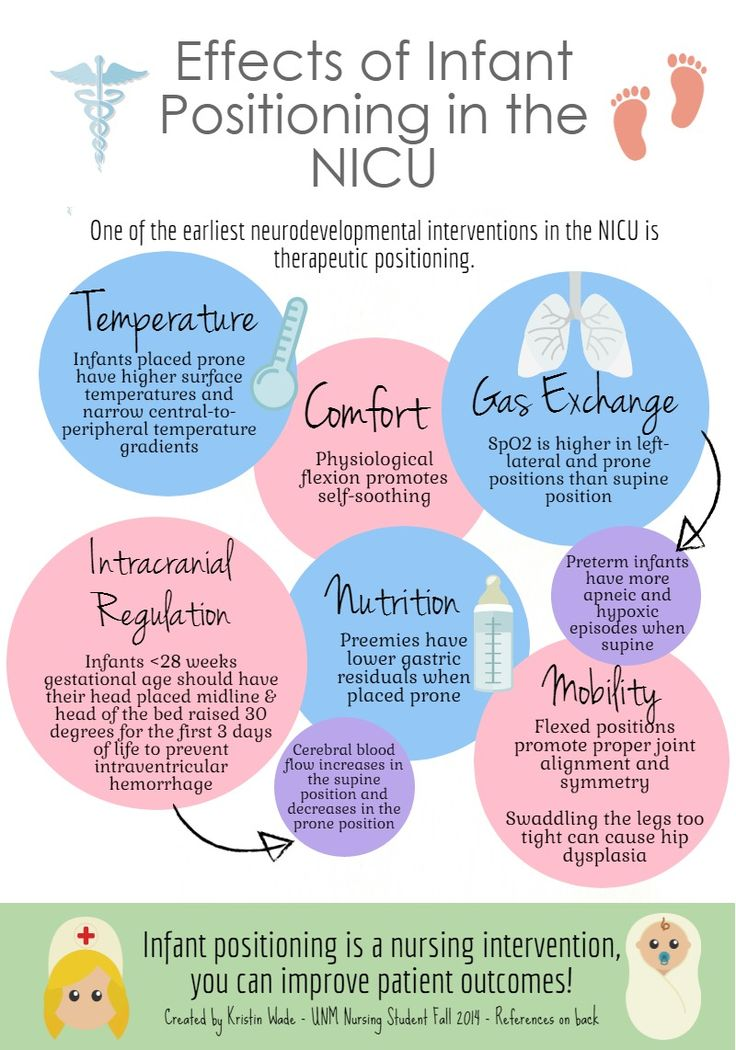 Positioning for NICU babies is important!